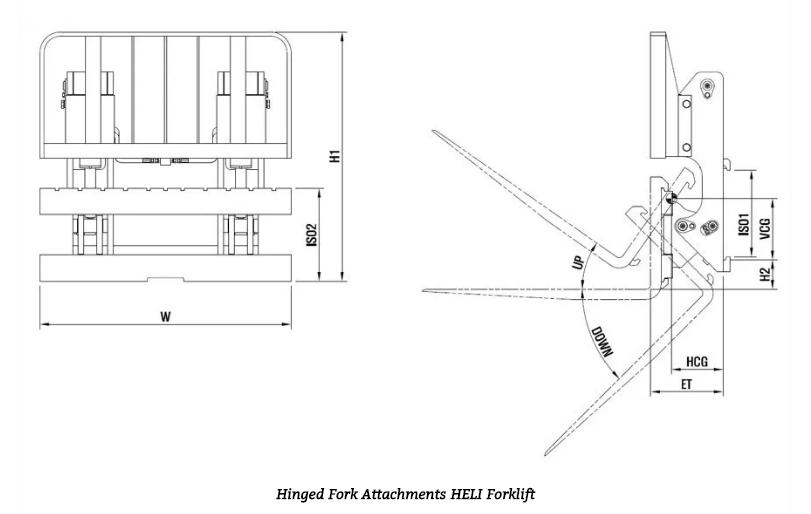 Thông số kỹ thuật bộ gật gù - Xe nâng gật gù
