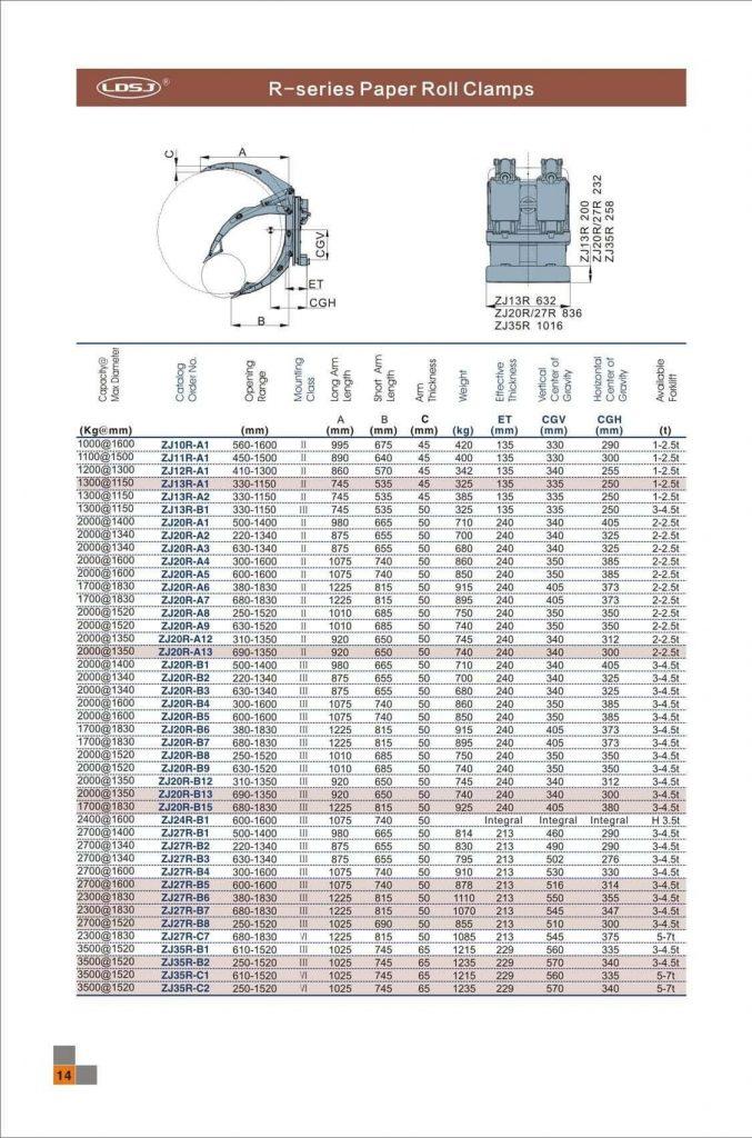 Thông số bộ kẹp cuộn giấy xe nâng Heli